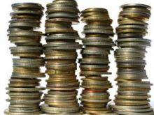 Investice - řízení rizik